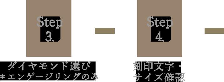 Step3.ダイヤモンド選び *エンゲージリングのみ Step4.刻印文字・ サイズ確認