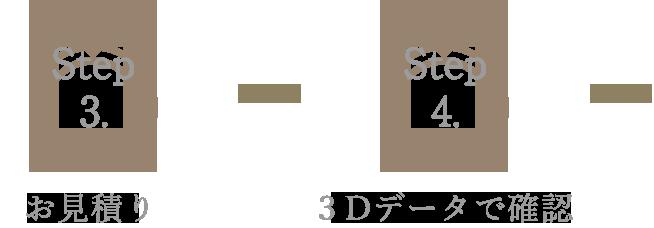 Step3.お見積り・Step4.3Dデータで確認