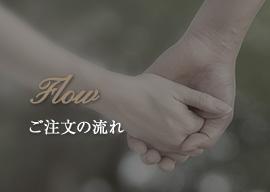 Flow-ご注文の流れ